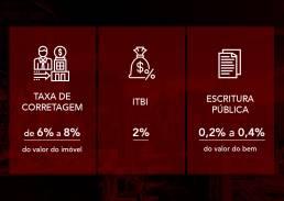 blog_investir_sp_dados